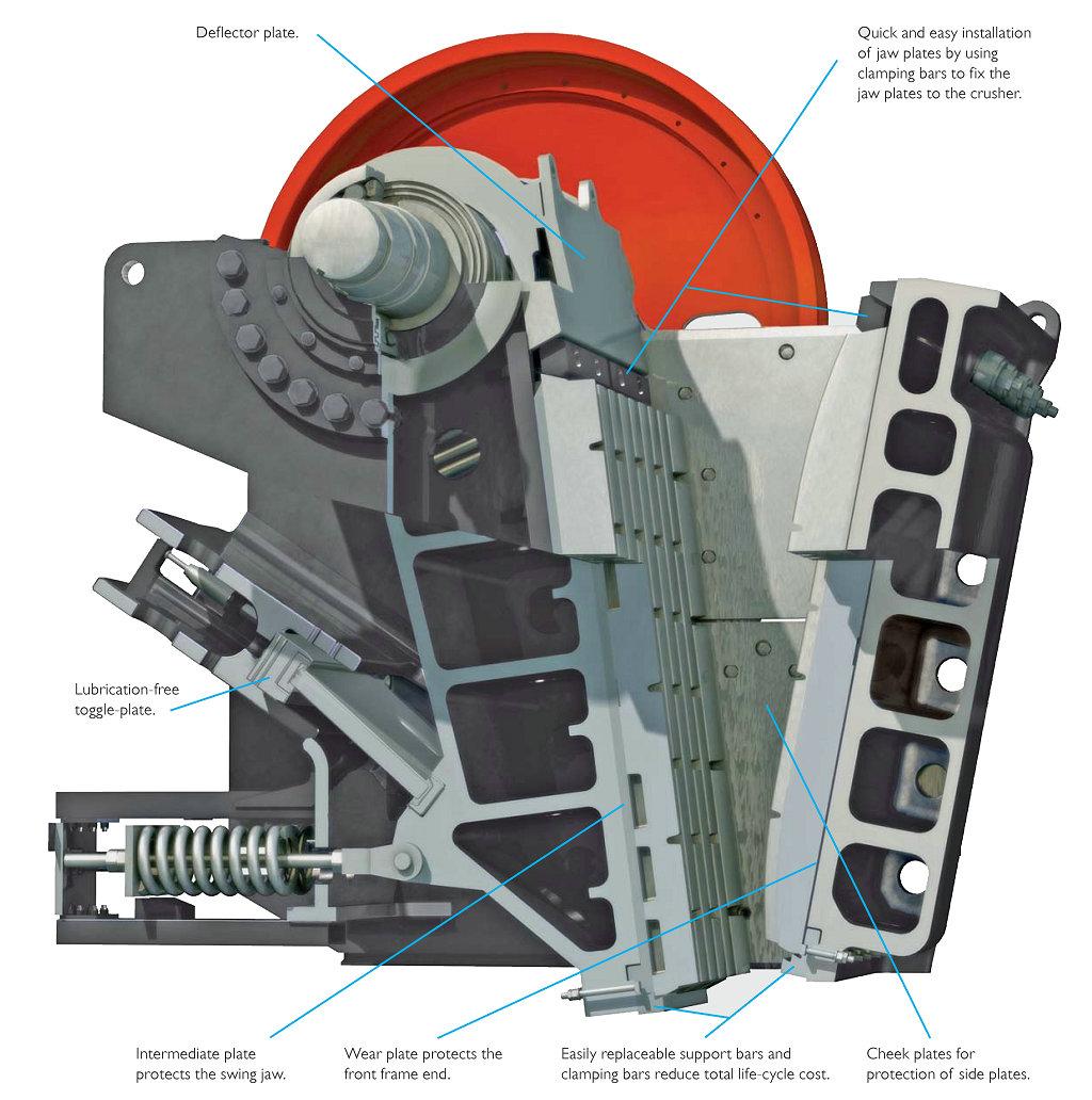 metso jaw crusher manual pdf